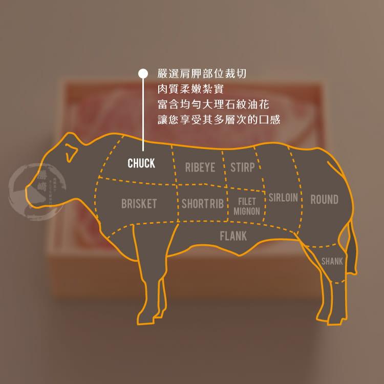 欣明◆美國1855黑安格斯厚切霜降嫩肩牛排(160g/1片) 6