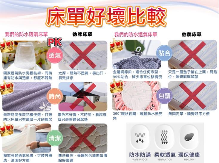 多用途防潑水保潔床包 3