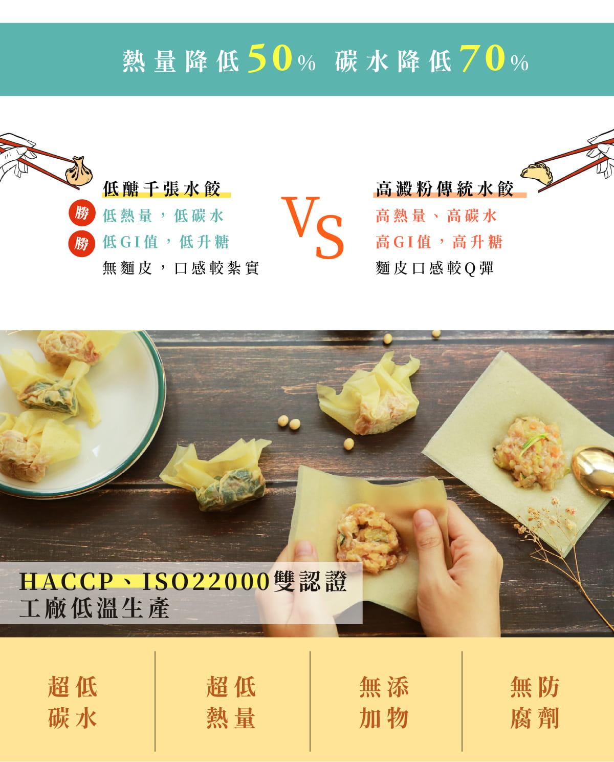【原味時代】低醣千張餃-高麗菜蝦仁(16粒一盒) 2