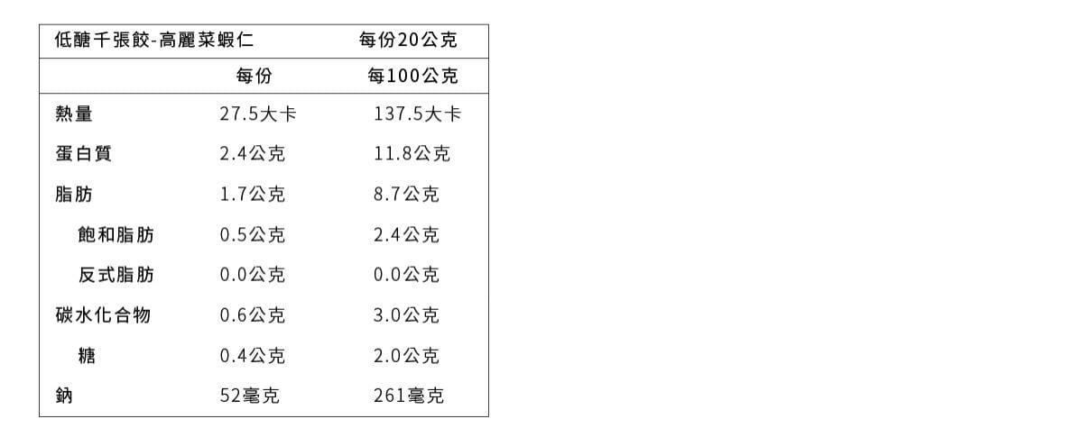 【原味時代】低醣千張餃-高麗菜蝦仁(16粒一盒) 6