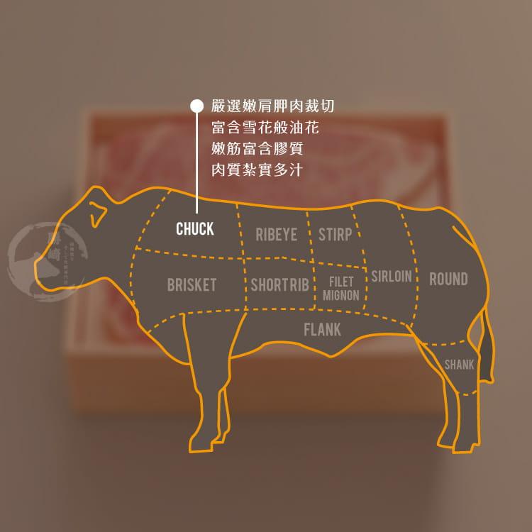 欣明◆美國藍絲帶極黑雪花牛排(600g/6片) 6