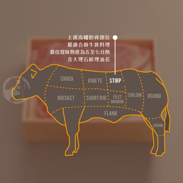 欣明◆美國藍絲帶極黑紐約克牛排(200g/1片) 6