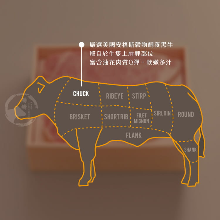 欣明◆美國藍帶厚切凝脂霜降牛排(300g/1片) 8