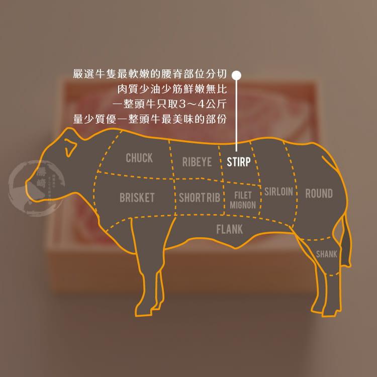欣明◆澳洲安格斯藍鑽極鮮超厚切菲力牛排(250g/1片) 7