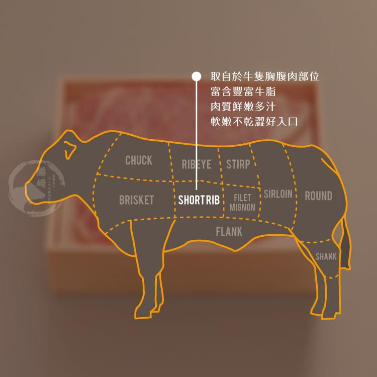 欣明◆美國安格斯黑牛雪花牛火鍋肉片(500g/1盒) 7