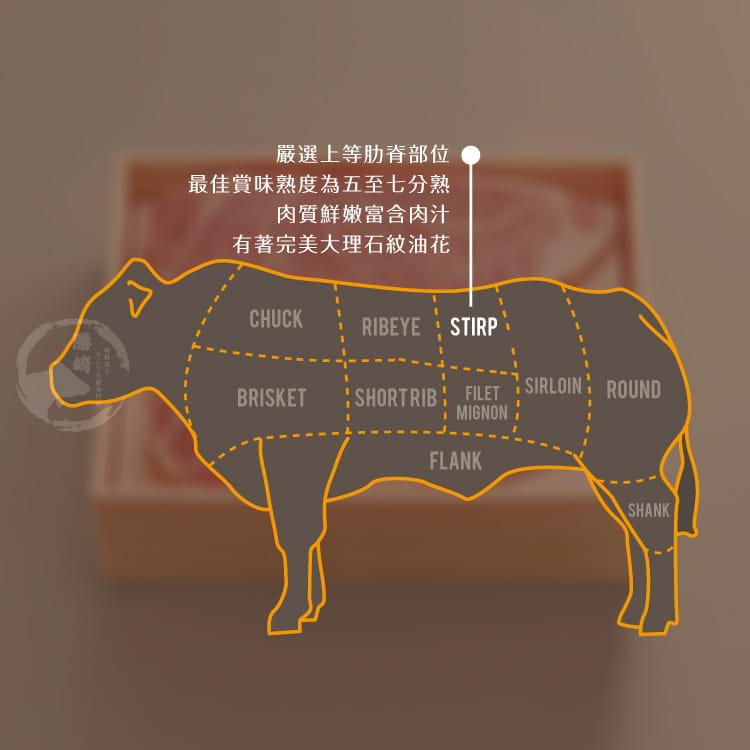 欣明◆美國奧羅拉極光黑牛PRIME厚切紐約克牛排(400g) 6