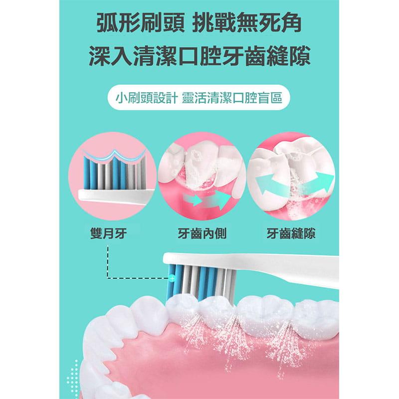 【買一送一】防水超聲波柔軟電動牙刷 3色任選(買再贈牙刷架) 7