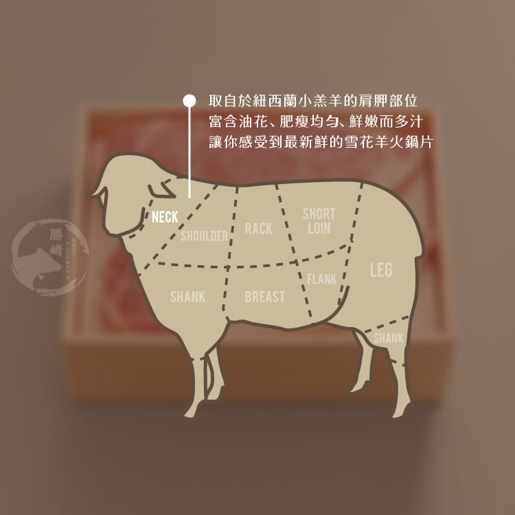 欣明◆紐西蘭雪花羊火鍋肉片(200g/1盒) 6