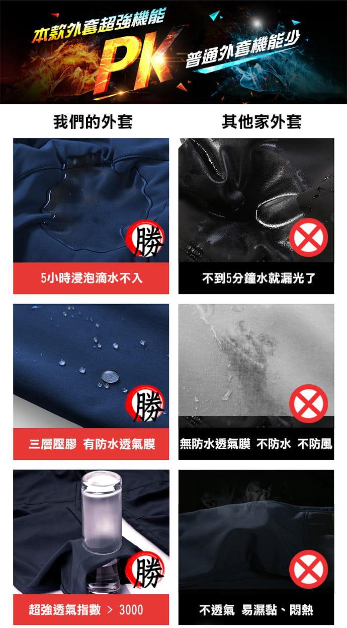 時尚多場合保暖防風外套 4