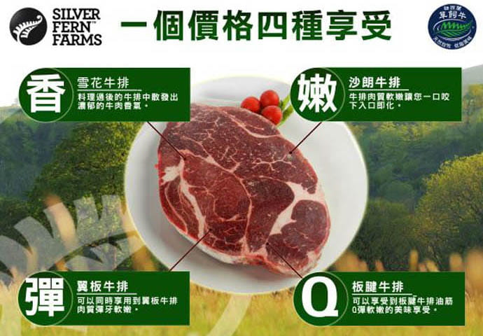 【好神】紐西蘭銀蕨牧場霜降嫩肩牛排(200g±10%/片) 3