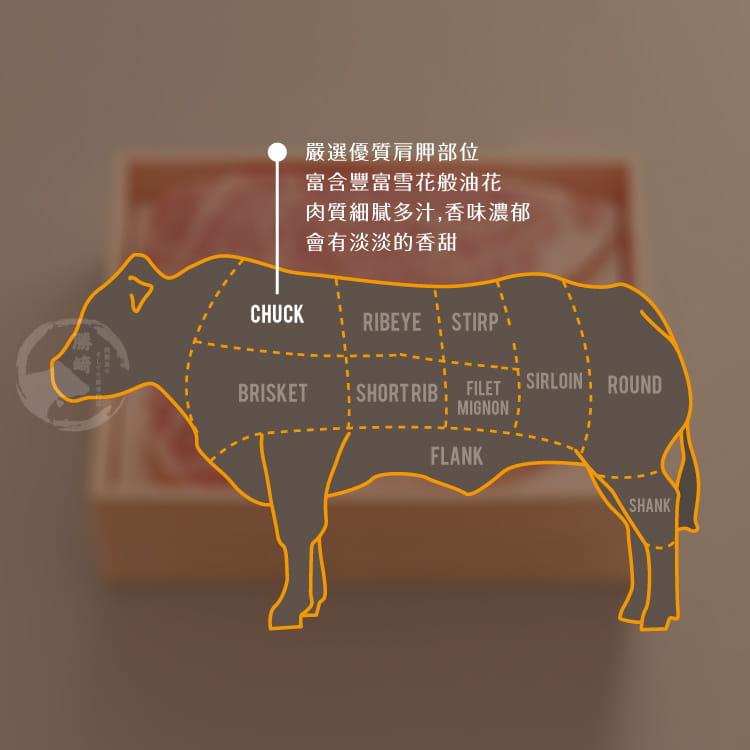 欣明◆澳洲日本種M9+和牛壽喜燒片(200g/1盒) 8