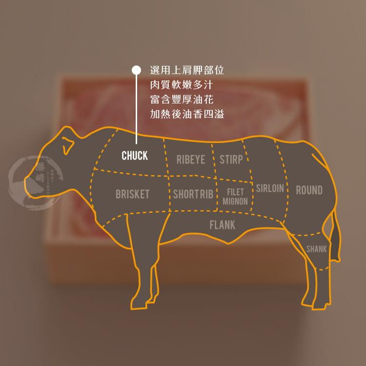 欣明◆美國和州牛PRIME熟成凝脂霜降牛排(120g/1片) 6