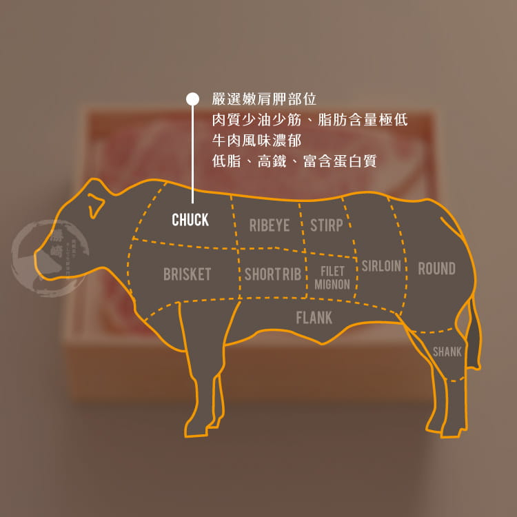 欣明◆美國1855濕式熟成經典燒烤款小菲力牛排(170g) 7