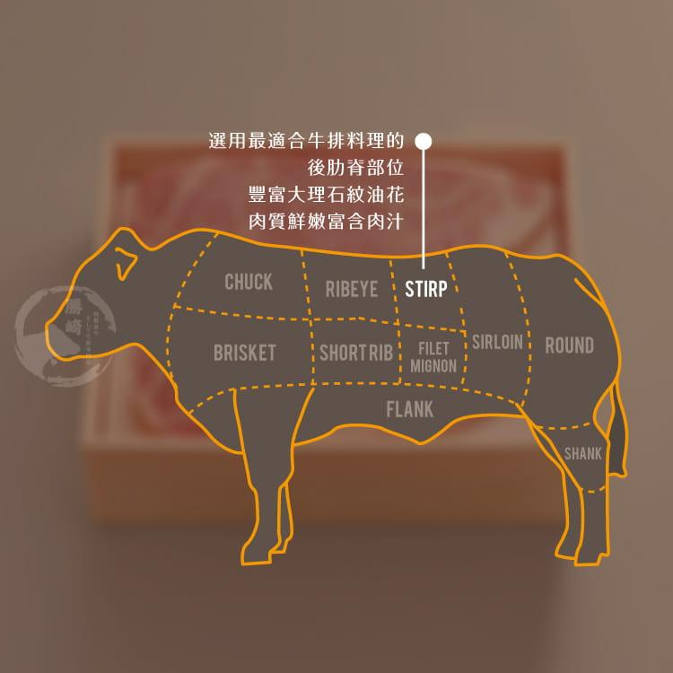 欣明◆美國日本種和州牛9+霜降紐約克牛排(230g/1片) 7