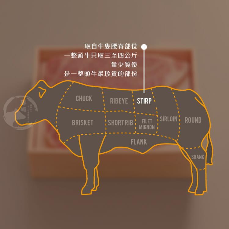欣明◆美國藍絲帶極黑菲力牛排~厚切(250g/1片) 6