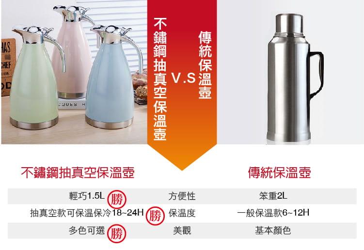 【DaoDi】雙層真空鎖溫304不鏽鋼保溫瓶 1.5L 9
