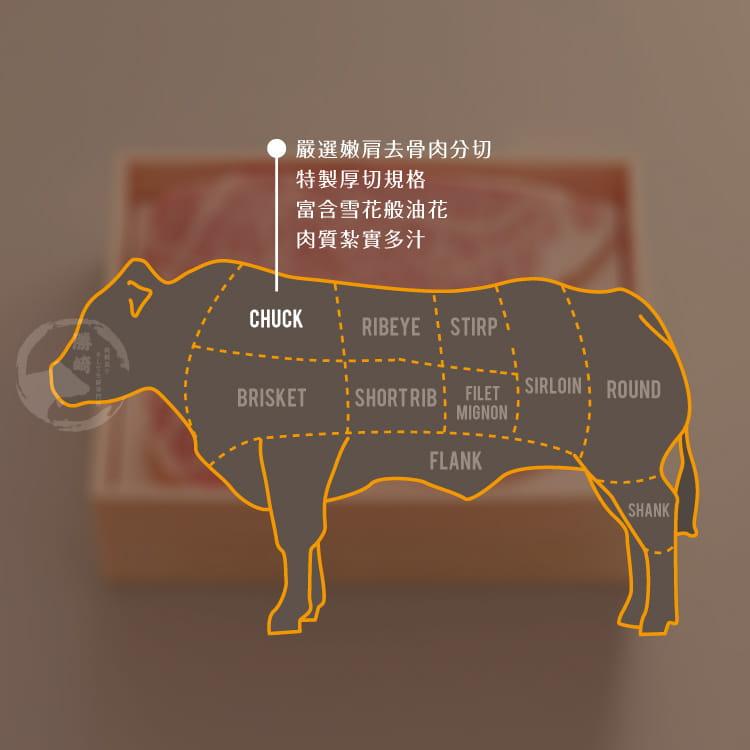 欣明◆日式原燒雪花牛厚切燒肉片(300g/1包) 7
