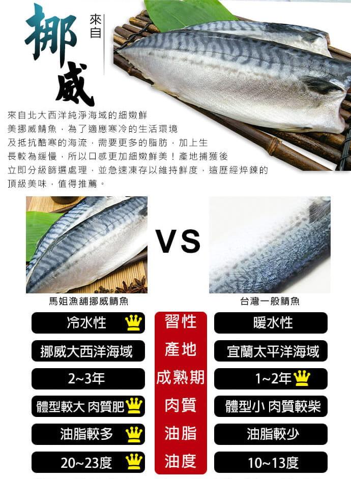 【百匯集】挪威薄鹽鯖魚片超值組 140g/片 2