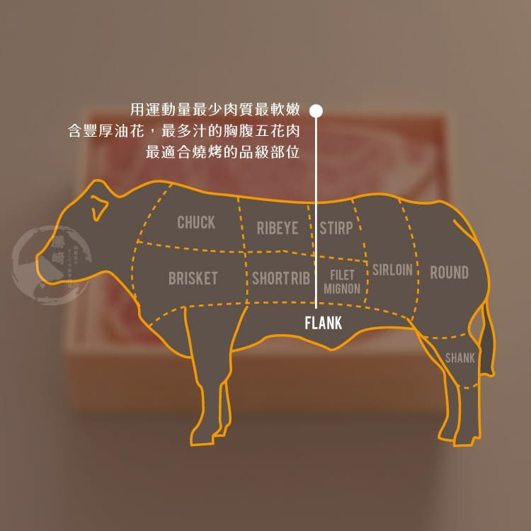 欣明◆韓式安格斯黑牛霜降牛五花烤排(200g/1片) 7