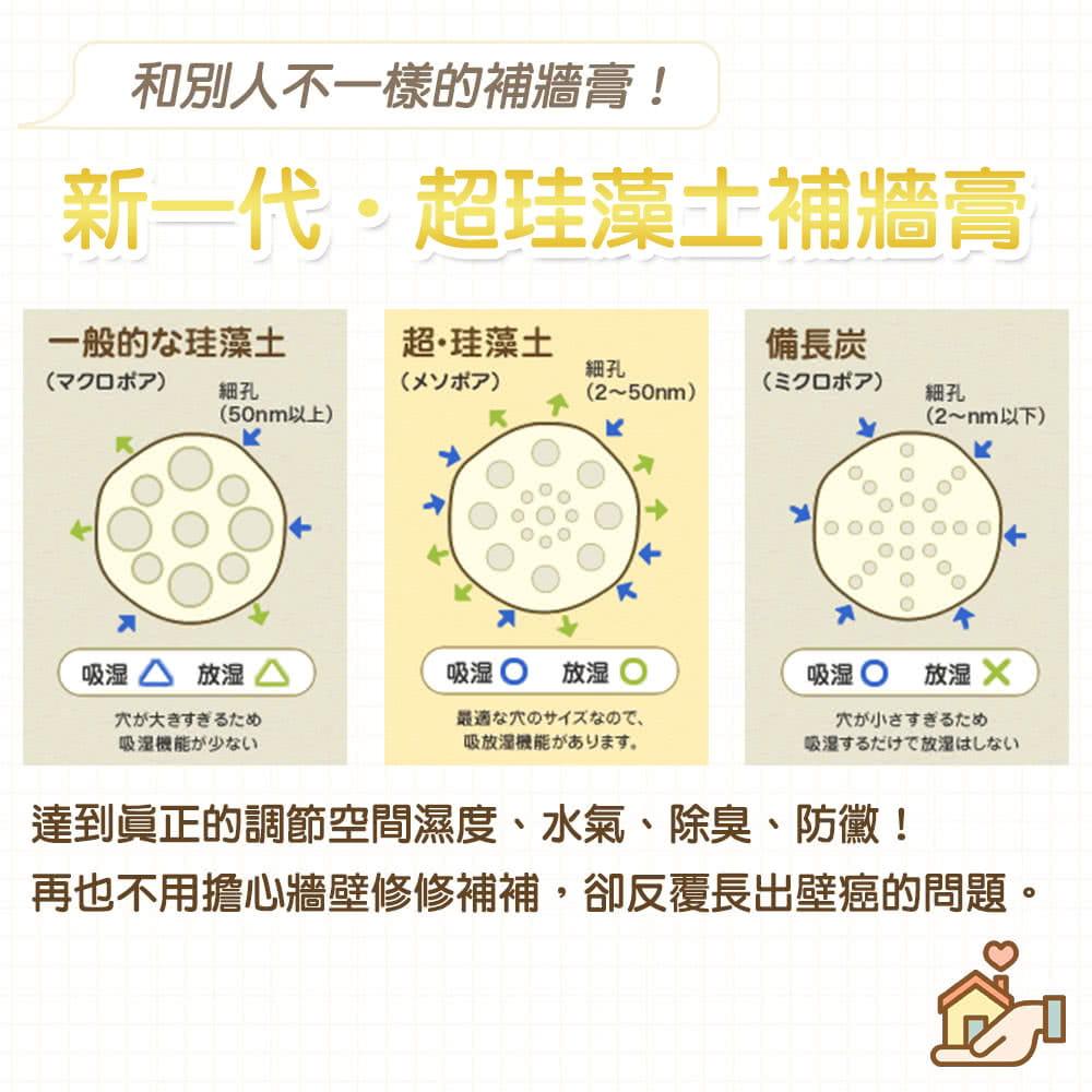 珪藻土補強膏 壁癌剋星 修復壁癌 8