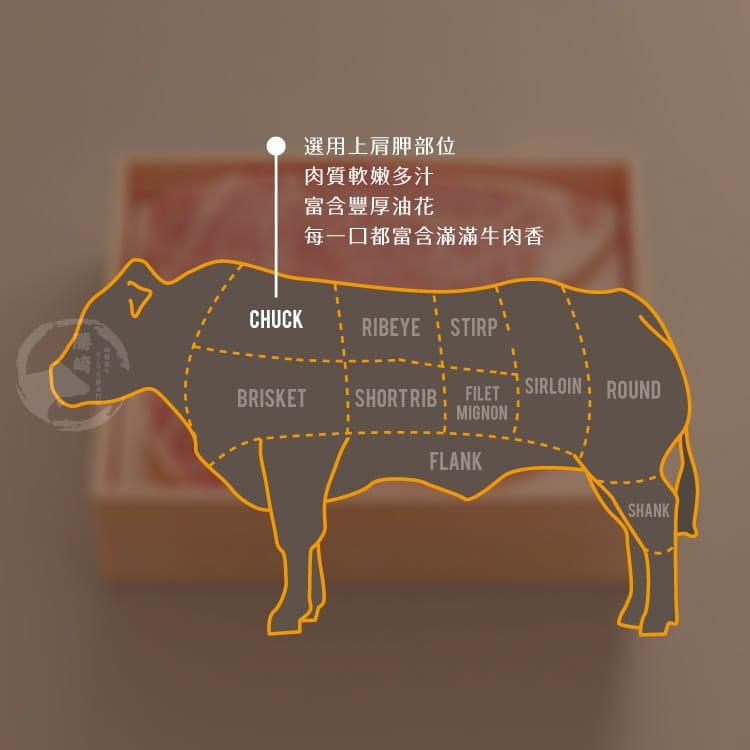 欣明◆美國日本種和州牛9+凝脂牛排(150g/1片) 7