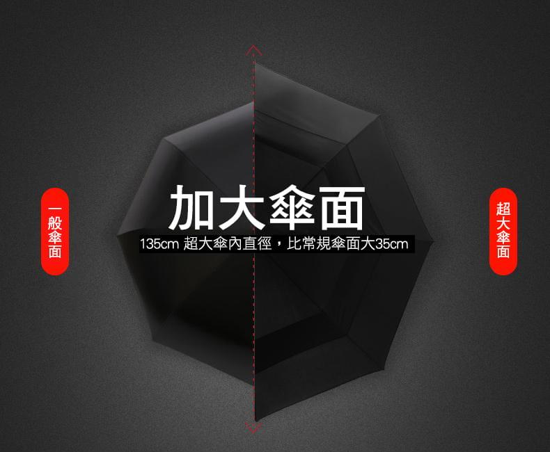 超夯交友神器大傘面雨傘 2