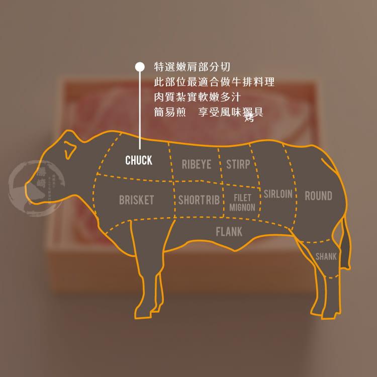 欣明◆美國奧羅拉極光黑牛嫩肩牛排(100g/1片) 6