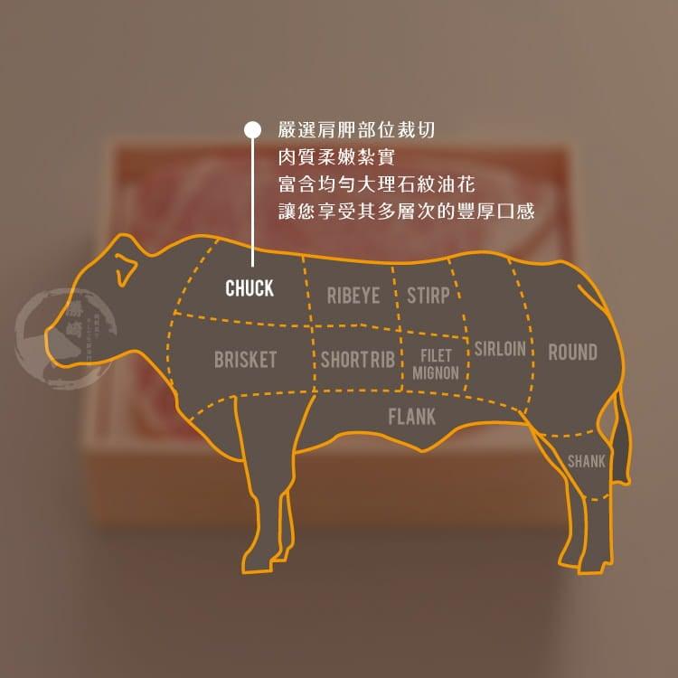 欣明◆美國1855黑安格斯熟成極鮮嫩肩牛排(120g/1片) 6