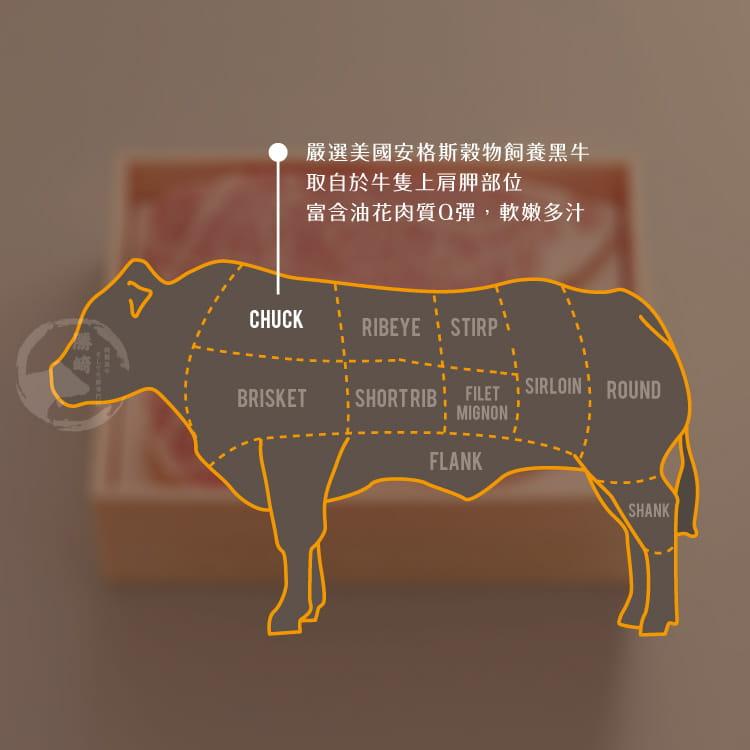欣明◆美國藍帶凝脂霜降牛排(150g/1片) 7