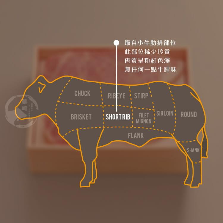 欣明◆紐西蘭頂級小牛OP肋排(500g/1包) 7