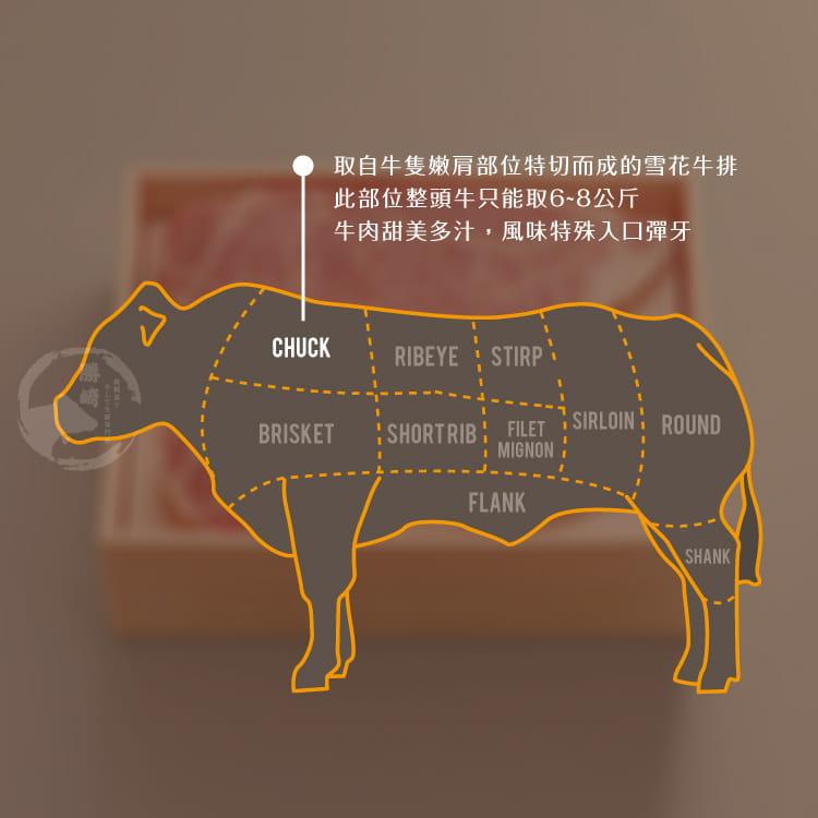 欣明◆美國CAB藍帶雪花牛排(100g/1片) 7