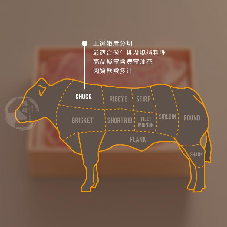 欣明◆美國白楊嶺安格斯自然牛極鮮嫩肩牛排(150g/1片) 6