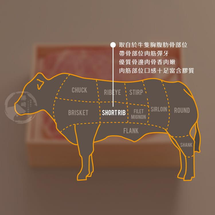 欣明◆紐西蘭PS雪花小牛帶骨牛小排(120g/2片) 7