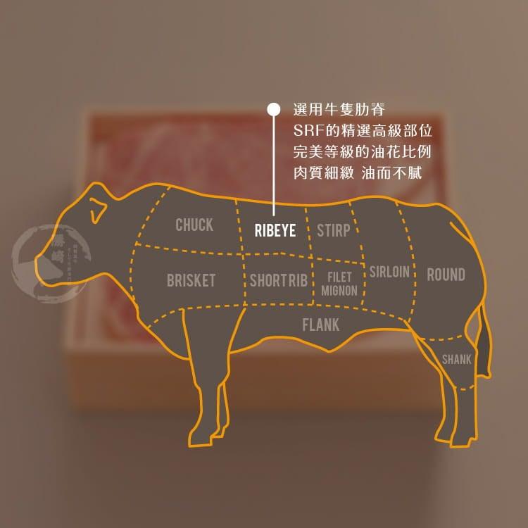 欣明◆美國SRF極黑和牛霜降肋眼牛排(150g/1片) 7