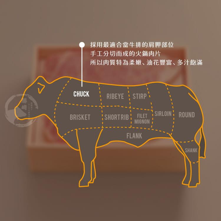 欣明◆美國藍帶雪花牛火鍋肉片(200g/1盒) 7
