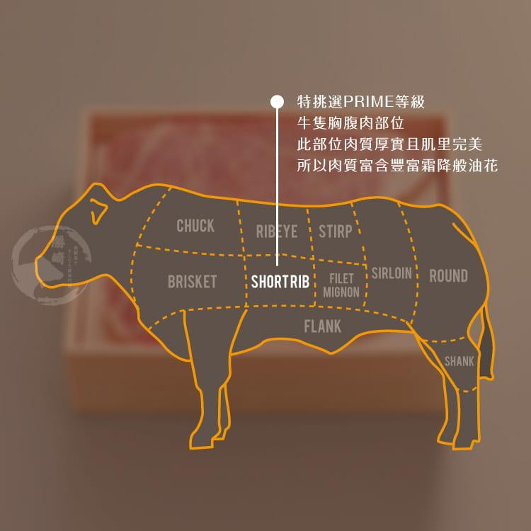 欣明◆美國1855黑安格斯熟成帶骨牛小排(150g/1片) 6
