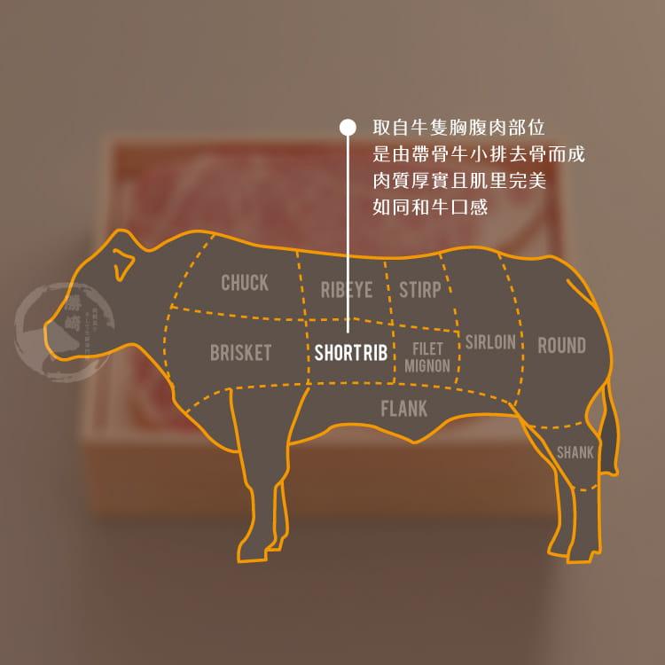 欣明◆美國奧羅拉極光黑牛PRIME無骨牛小排(130g) 6
