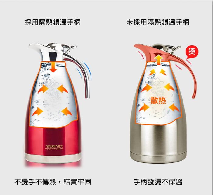【DaoDi】雙層真空鎖溫304不鏽鋼保溫瓶 1.5L 4