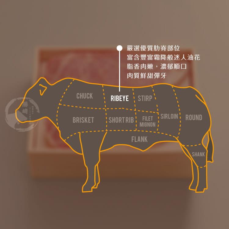 欣明◆美國日本種和州牛9+老饕肋眼牛排(280g/1片) 7